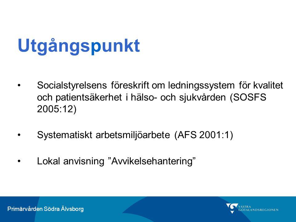 Utgångspunkt Socialstyrelsens föreskrift om ledningssystem för kvalitet och patientsäkerhet i hälso- och sjukvården (SOSFS 2005:12)