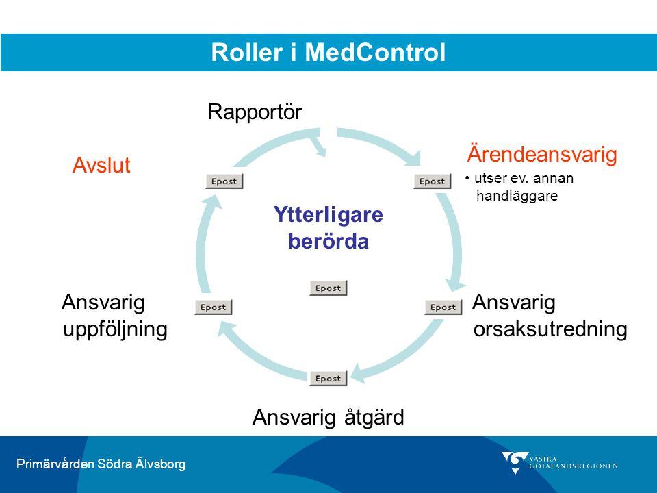 Roller i MedControl Rapportör Ärendeansvarig Avslut