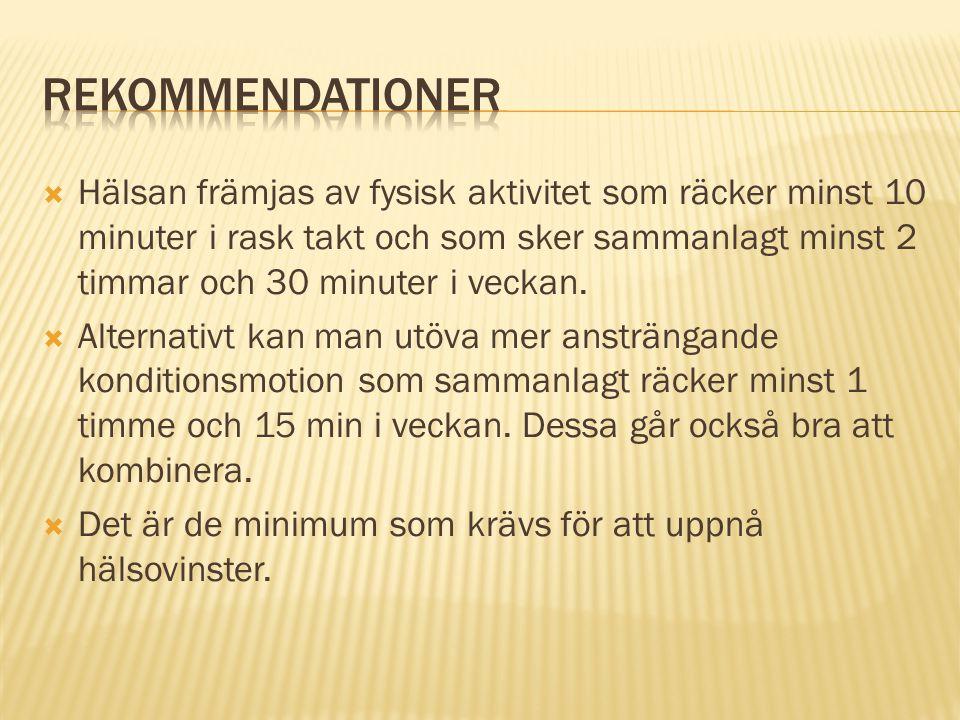 Rekommendationer