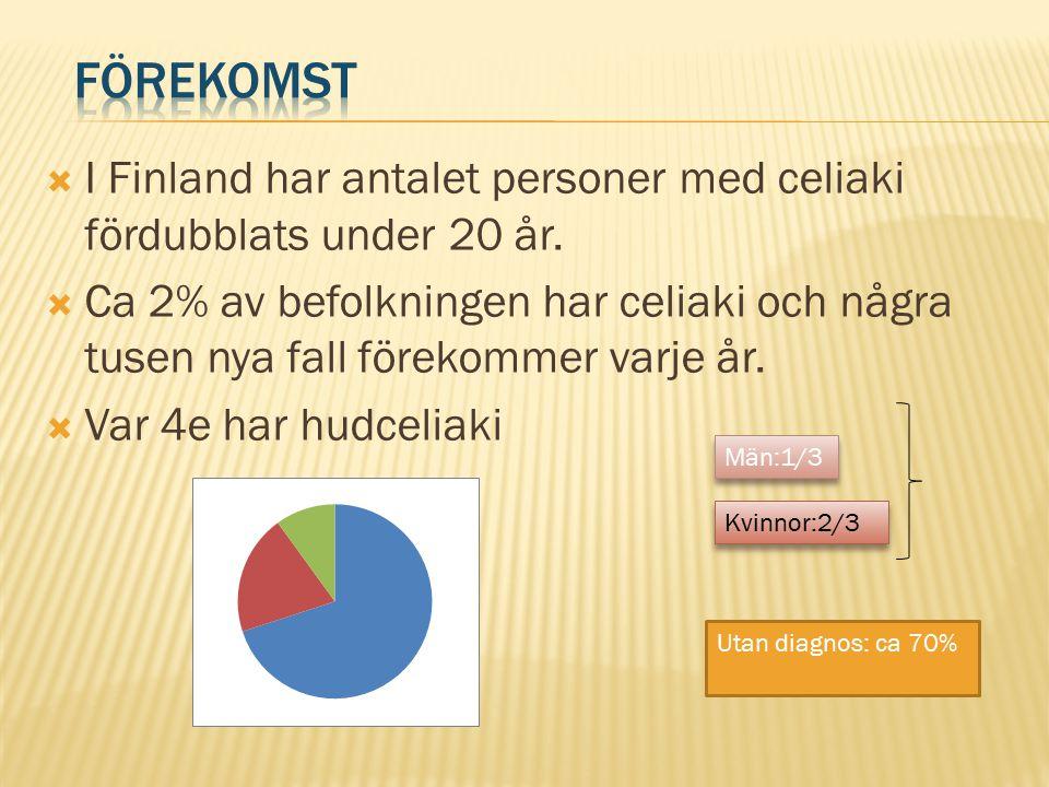 Förekomst I Finland har antalet personer med celiaki fördubblats under 20 år.