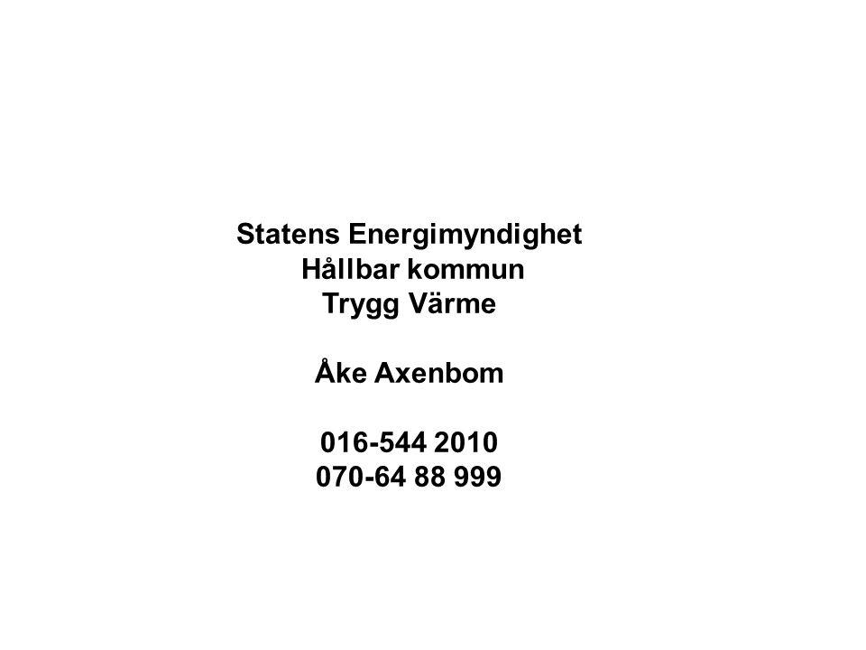 Statens Energimyndighet