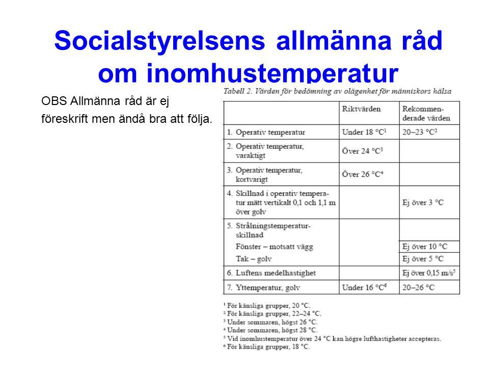 Socialstyrelsens allmänna råd om inomhustemperatur