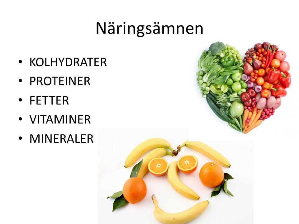 Näringsämnen KOLHYDRATER PROTEINER FETTER VITAMINER MINERALER