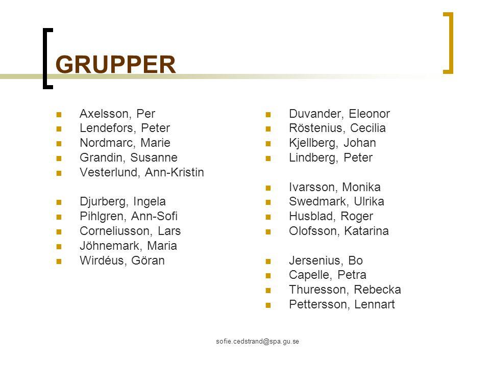 GRUPPER Axelsson, Per Lendefors, Peter Nordmarc, Marie