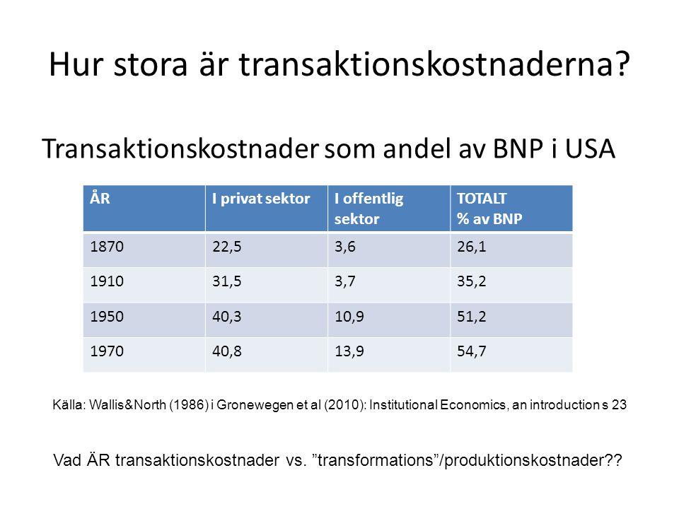 Hur stora är transaktionskostnaderna