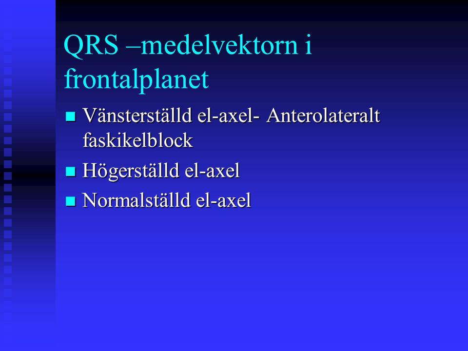 QRS –medelvektorn i frontalplanet