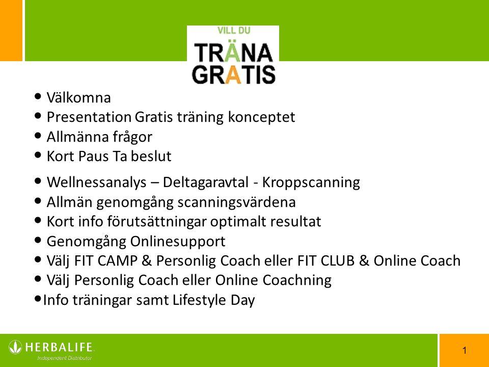 Presentation Gratis träning konceptet Allmänna frågor