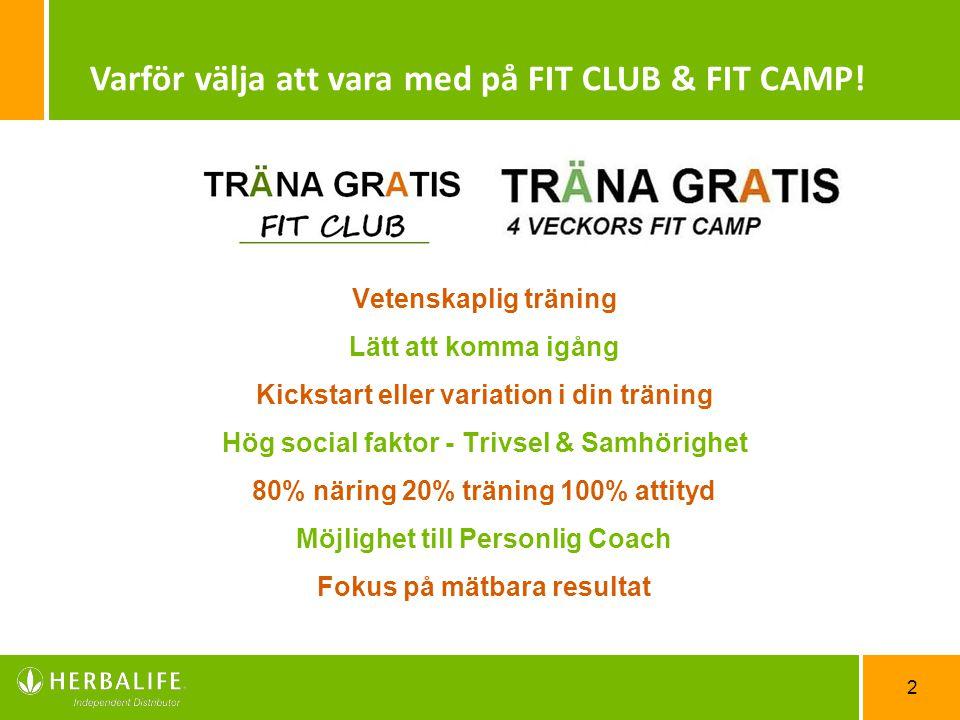 Varför välja att vara med på FIT CLUB & FIT CAMP!