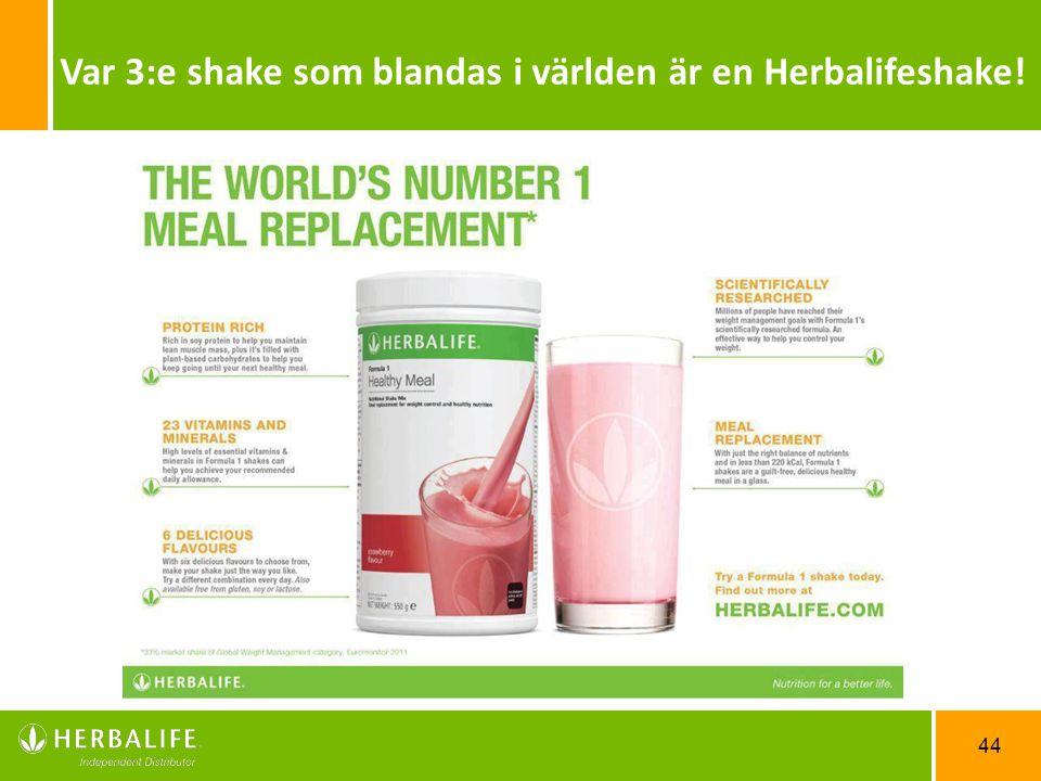 Var 3:e shake som blandas i världen är en Herbalifeshake!