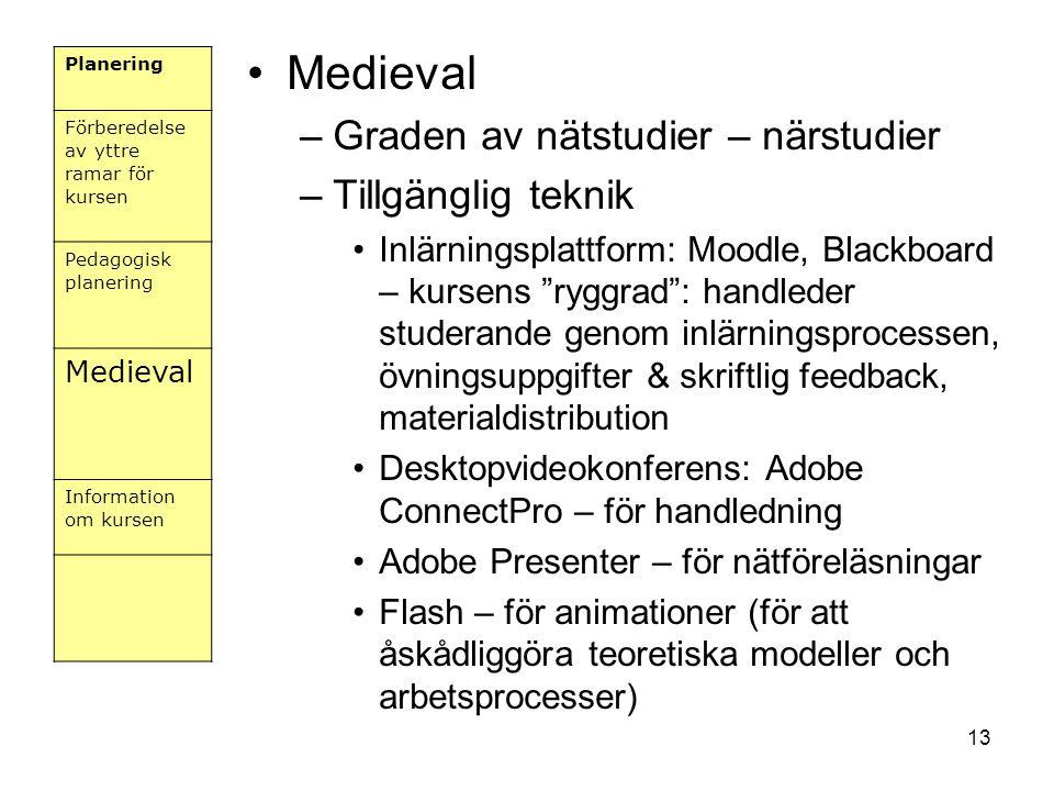 Medieval Graden av nätstudier – närstudier Tillgänglig teknik