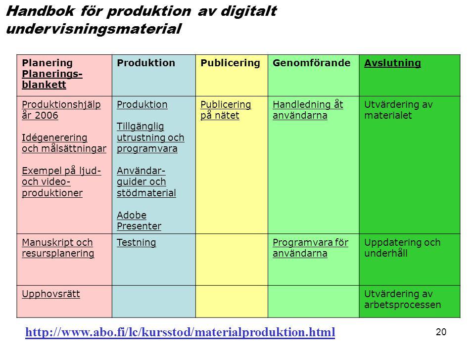Handbok för produktion av digitalt undervisningsmaterial
