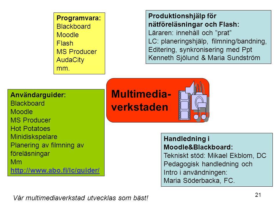Multimedia- verkstaden Produktionshjälp för Programvara: