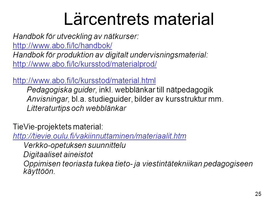 Lärcentrets material Handbok för utveckling av nätkurser: