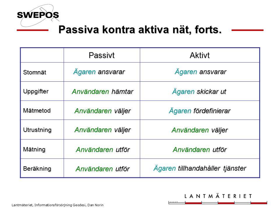 Passiva kontra aktiva nät, forts.