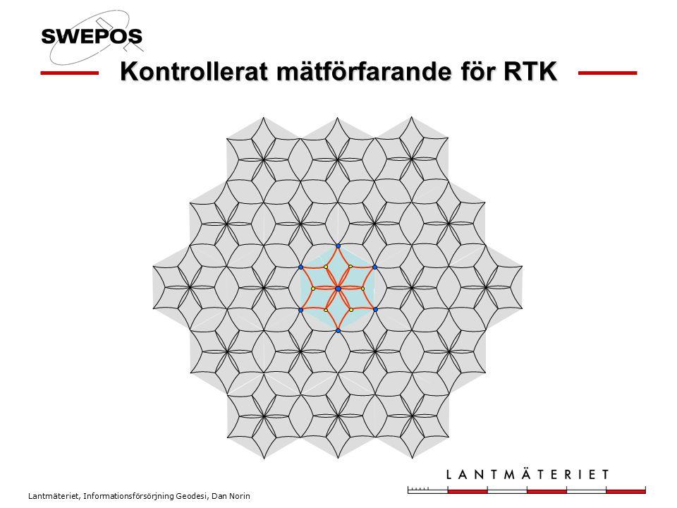 Kontrollerat mätförfarande för RTK