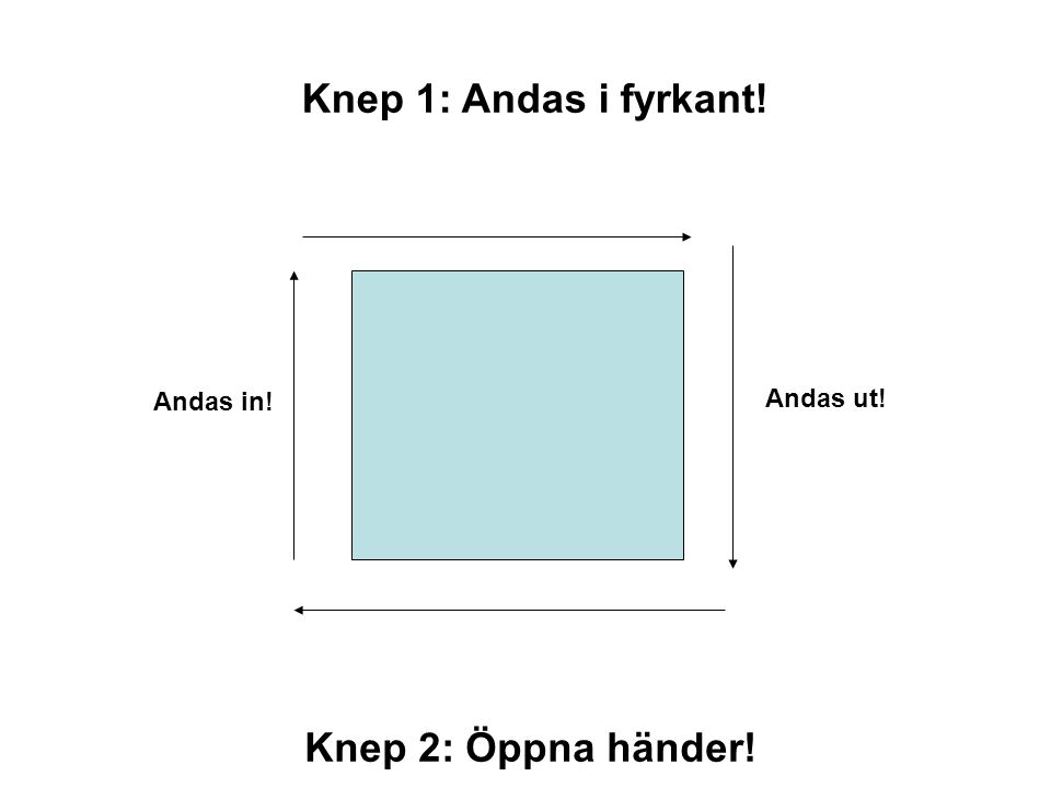 Knep 1: Andas i fyrkant! Andas in! Andas ut! Knep 2: Öppna händer!