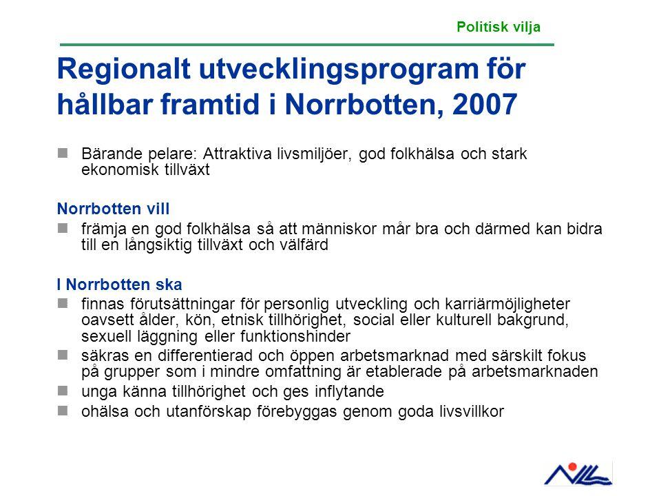 Regionalt utvecklingsprogram för hållbar framtid i Norrbotten, 2007