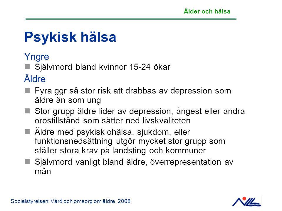 Psykisk hälsa Yngre Äldre Självmord bland kvinnor 15-24 ökar