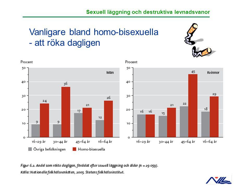 Vanligare bland homo-bisexuella - att röka dagligen