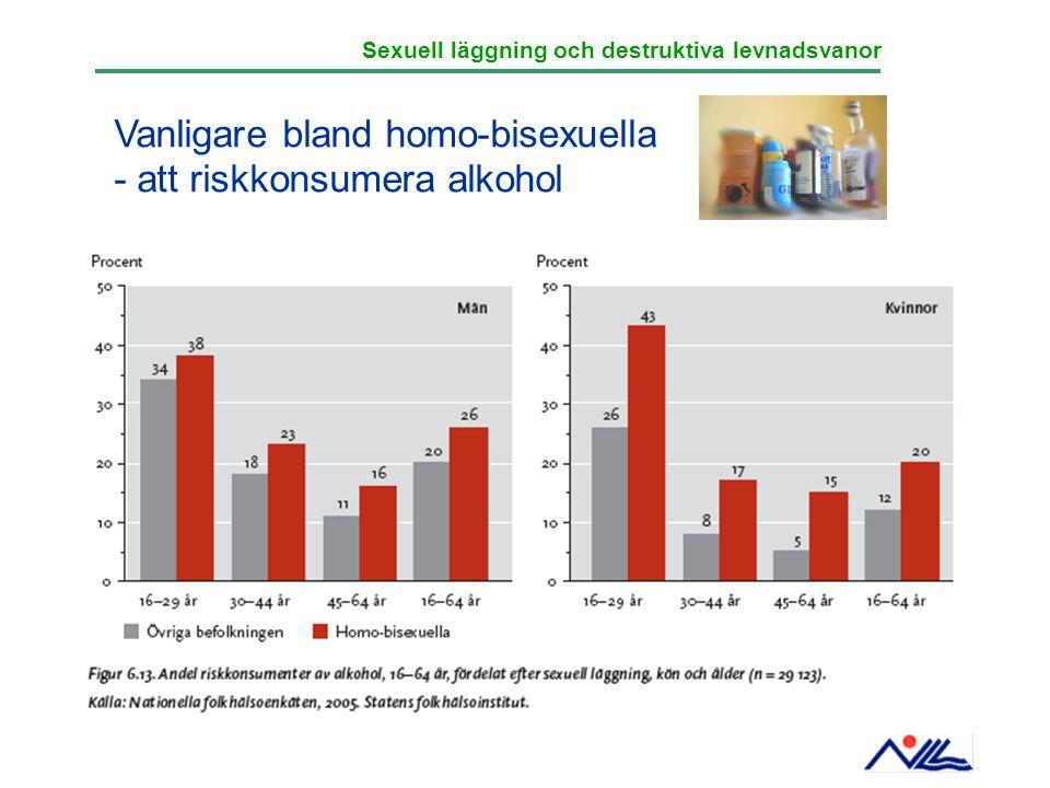 Vanligare bland homo-bisexuella - att riskkonsumera alkohol