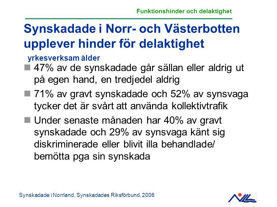 Synskadade i Norr- och Västerbotten upplever hinder för delaktighet