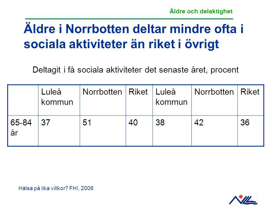 Äldre och delaktighet Äldre i Norrbotten deltar mindre ofta i sociala aktiviteter än riket i övrigt.