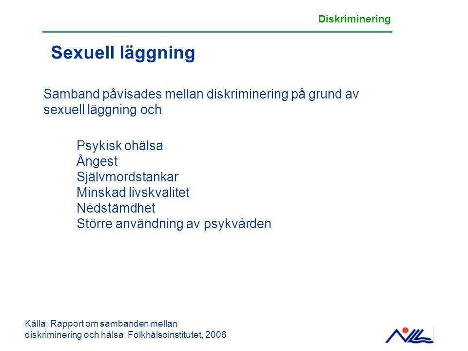 Diskriminering Sexuell läggning. Samband påvisades mellan diskriminering på grund av sexuell läggning och.