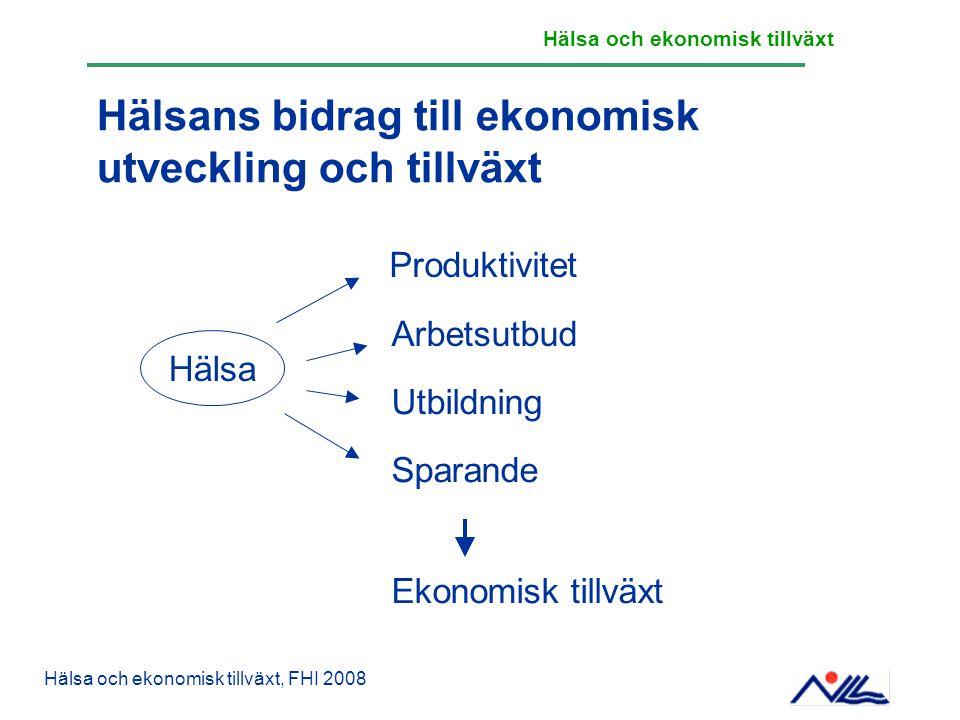 Hälsans bidrag till ekonomisk utveckling och tillväxt