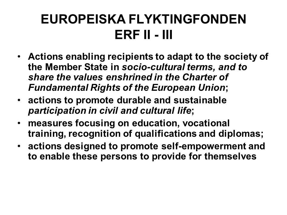 EUROPEISKA FLYKTINGFONDEN ERF II - III