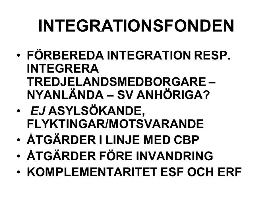 INTEGRATIONSFONDEN FÖRBEREDA INTEGRATION RESP. INTEGRERA TREDJELANDSMEDBORGARE – NYANLÄNDA – SV ANHÖRIGA