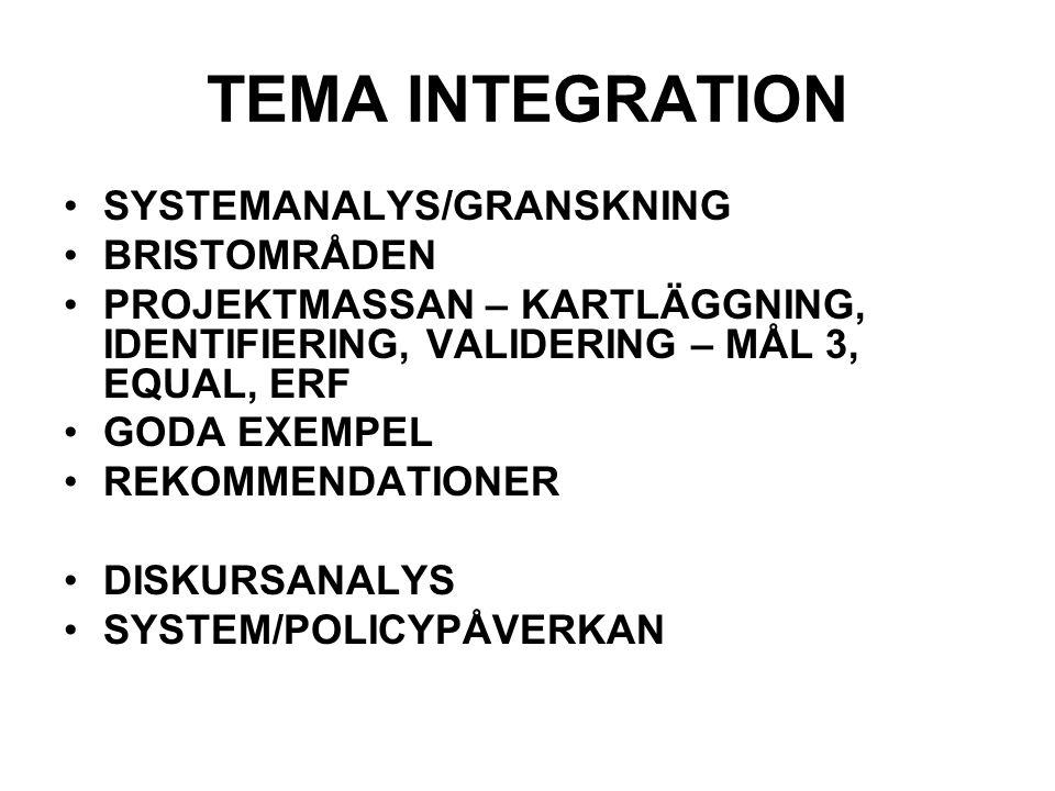 TEMA INTEGRATION SYSTEMANALYS/GRANSKNING BRISTOMRÅDEN