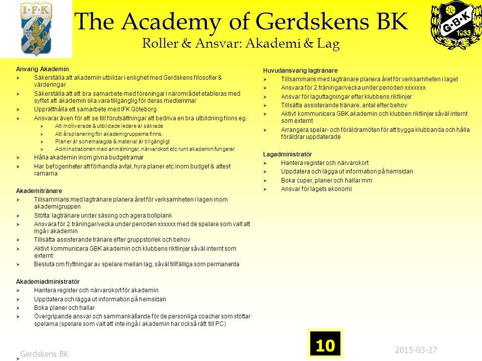 The Academy of Gerdskens BK Roller & Ansvar: Akademi & Lag