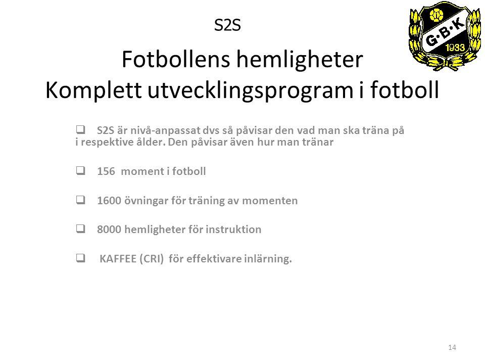 Fotbollens hemligheter Komplett utvecklingsprogram i fotboll
