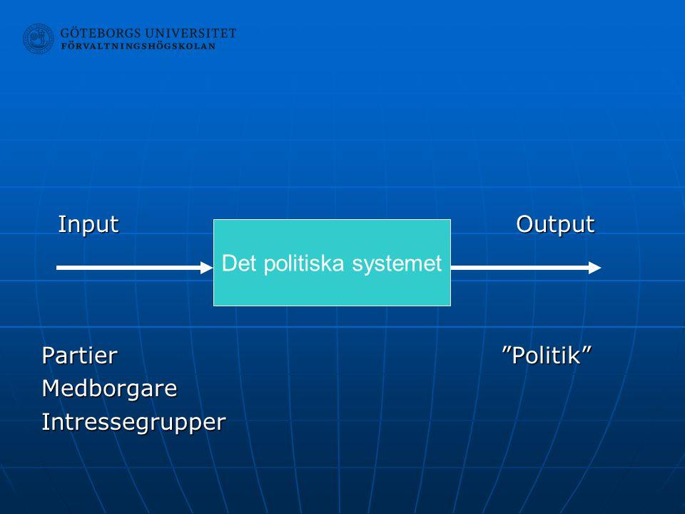 Det politiska systemet