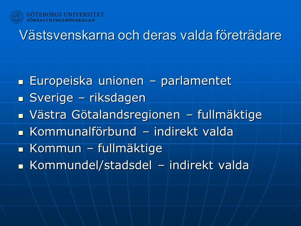 Västsvenskarna och deras valda företrädare