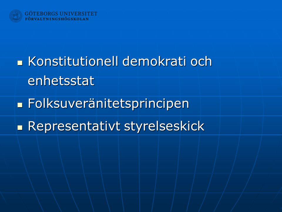 Konstitutionell demokrati och enhetsstat