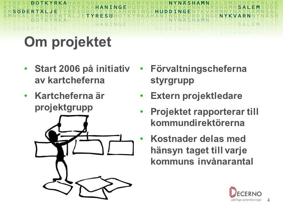 Om projektet Start 2006 på initiativ av kartcheferna