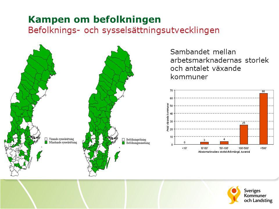 Kampen om befolkningen Befolknings- och sysselsättningsutvecklingen