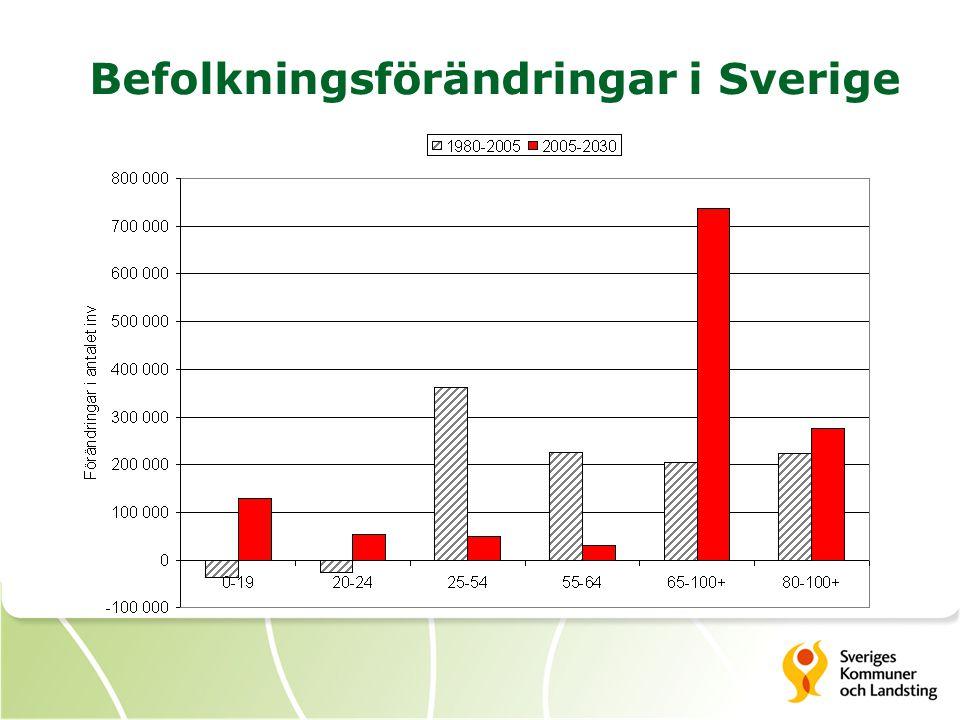 Befolkningsförändringar i Sverige