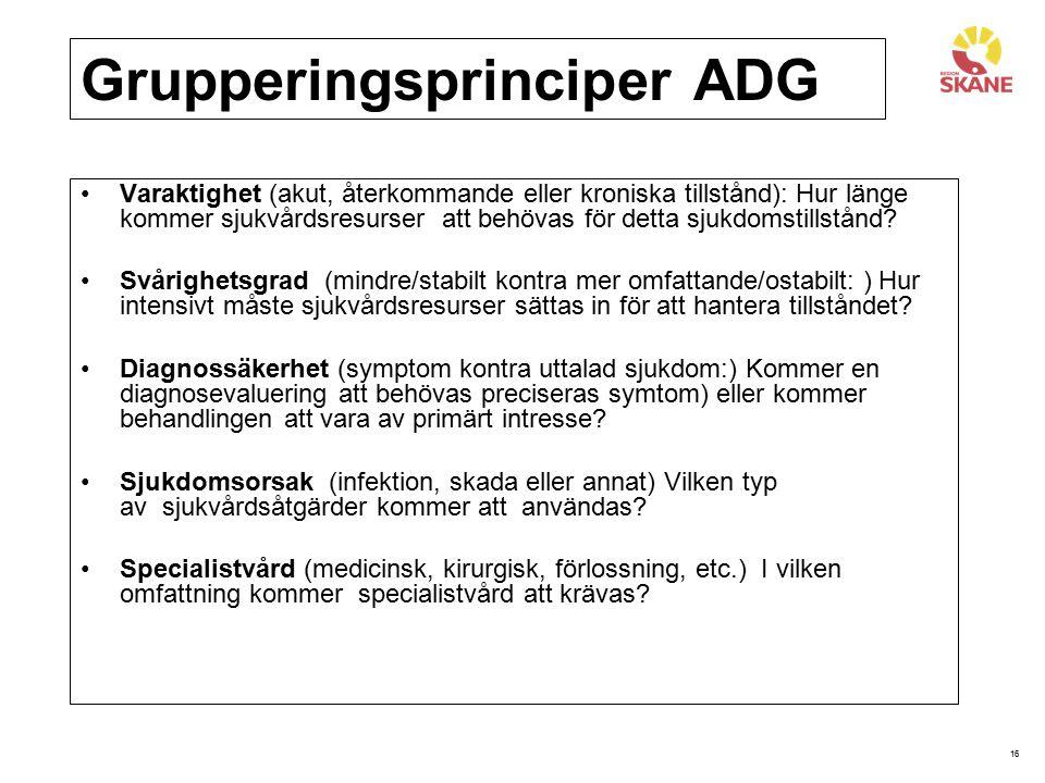 Grupperingsprinciper ADG