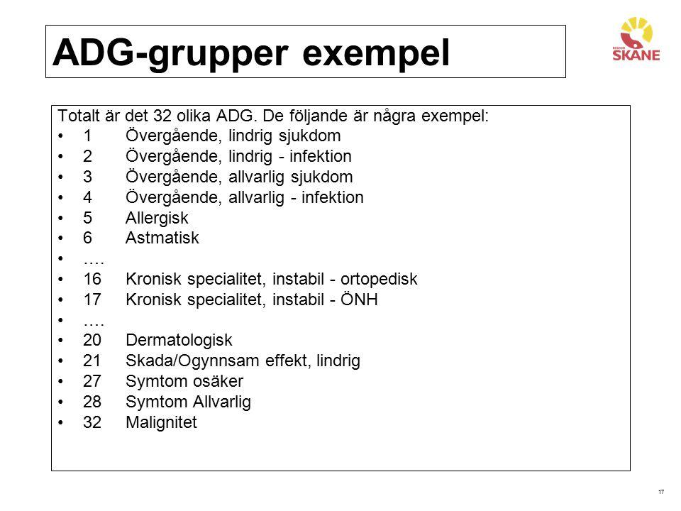 ADG-grupper exempel Totalt är det 32 olika ADG. De följande är några exempel: 1 Övergående, lindrig sjukdom.