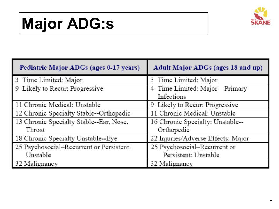 Major ADG:s Detta är förteckningen över så kallade Major ADGs. Som vi exempelvis hade i förra bilden ADG-grupp 11 Chronic Medical: Instable.