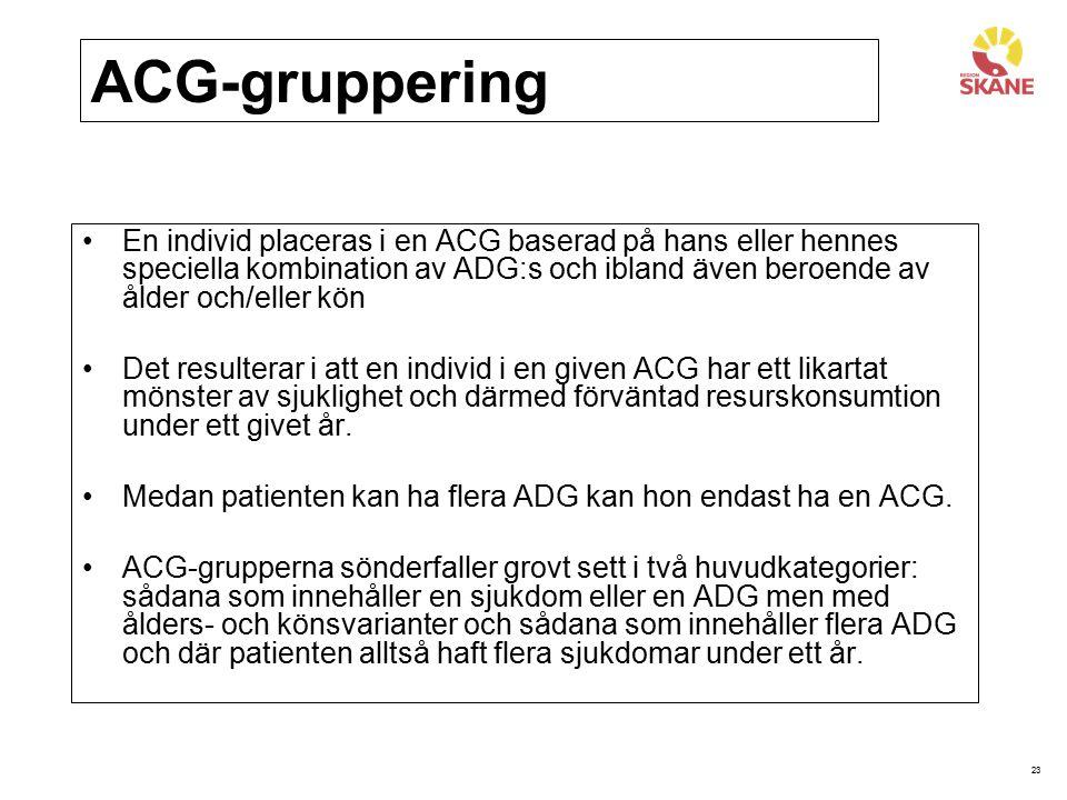 ACG-gruppering