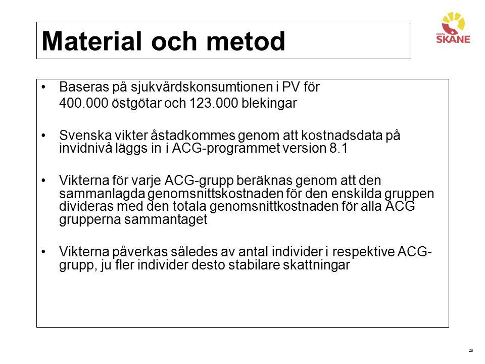Material och metod Baseras på sjukvårdskonsumtionen i PV för