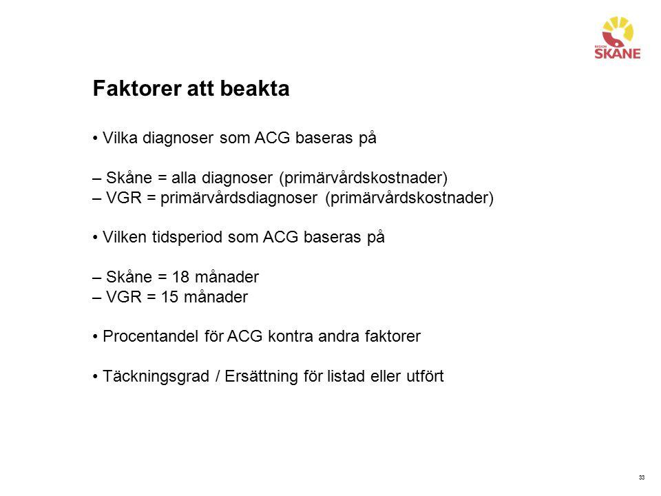 Faktorer att beakta • Vilka diagnoser som ACG baseras på