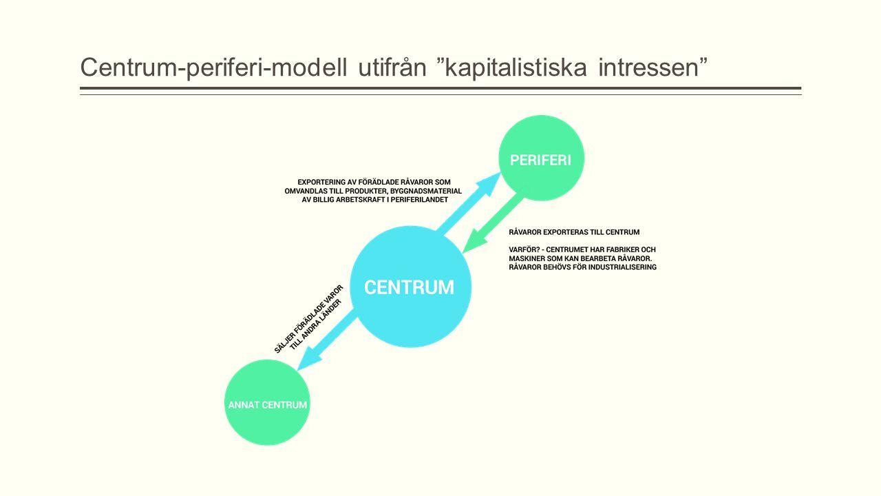 Centrum-periferi-modell utifrån kapitalistiska intressen