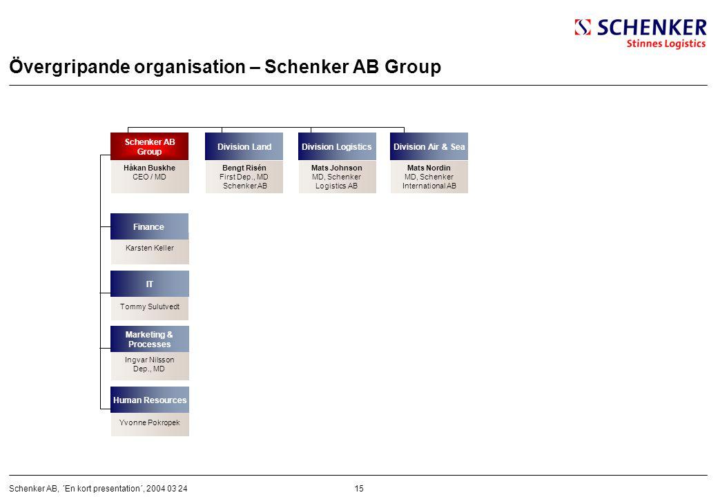 Övergripande organisation – Schenker AB Group