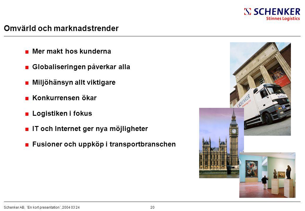 Omvärld och marknadstrender