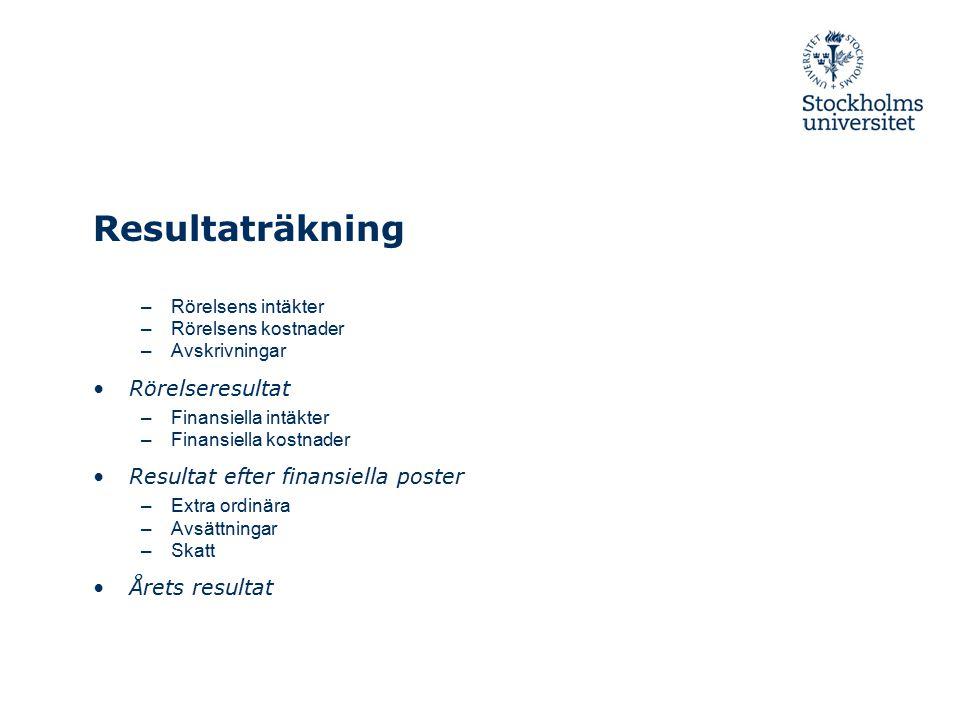 Resultaträkning Rörelseresultat Resultat efter finansiella poster