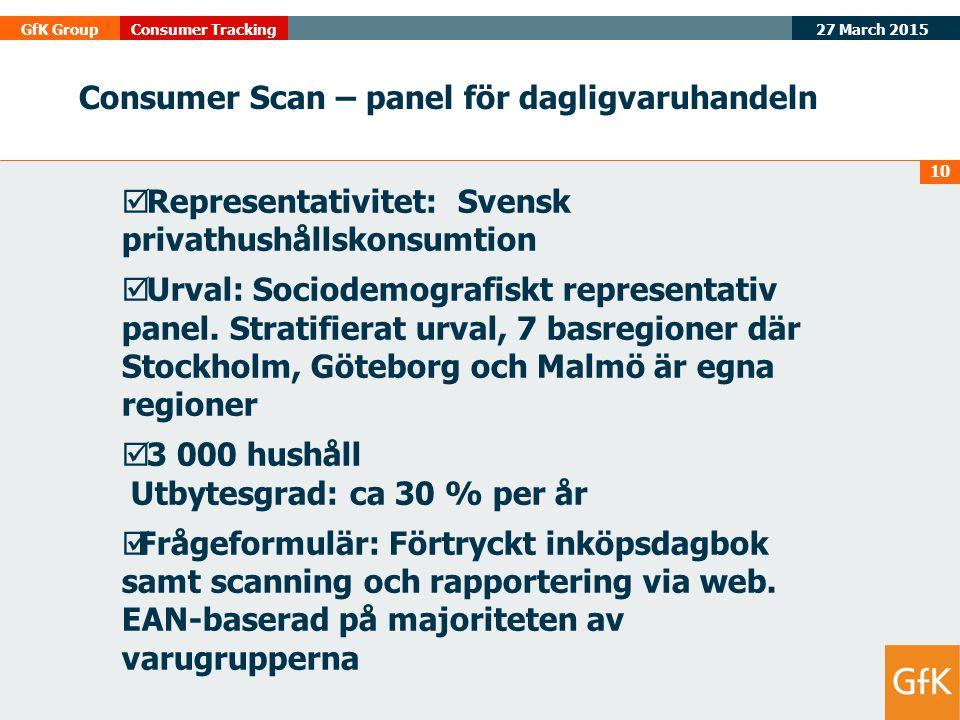 Consumer Scan – panel för dagligvaruhandeln